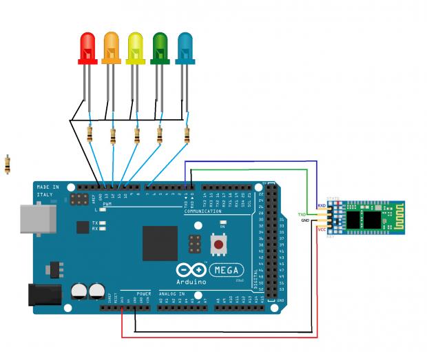 Arduino myo via bluetooth hc led control